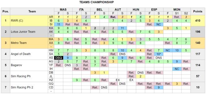 team-standings